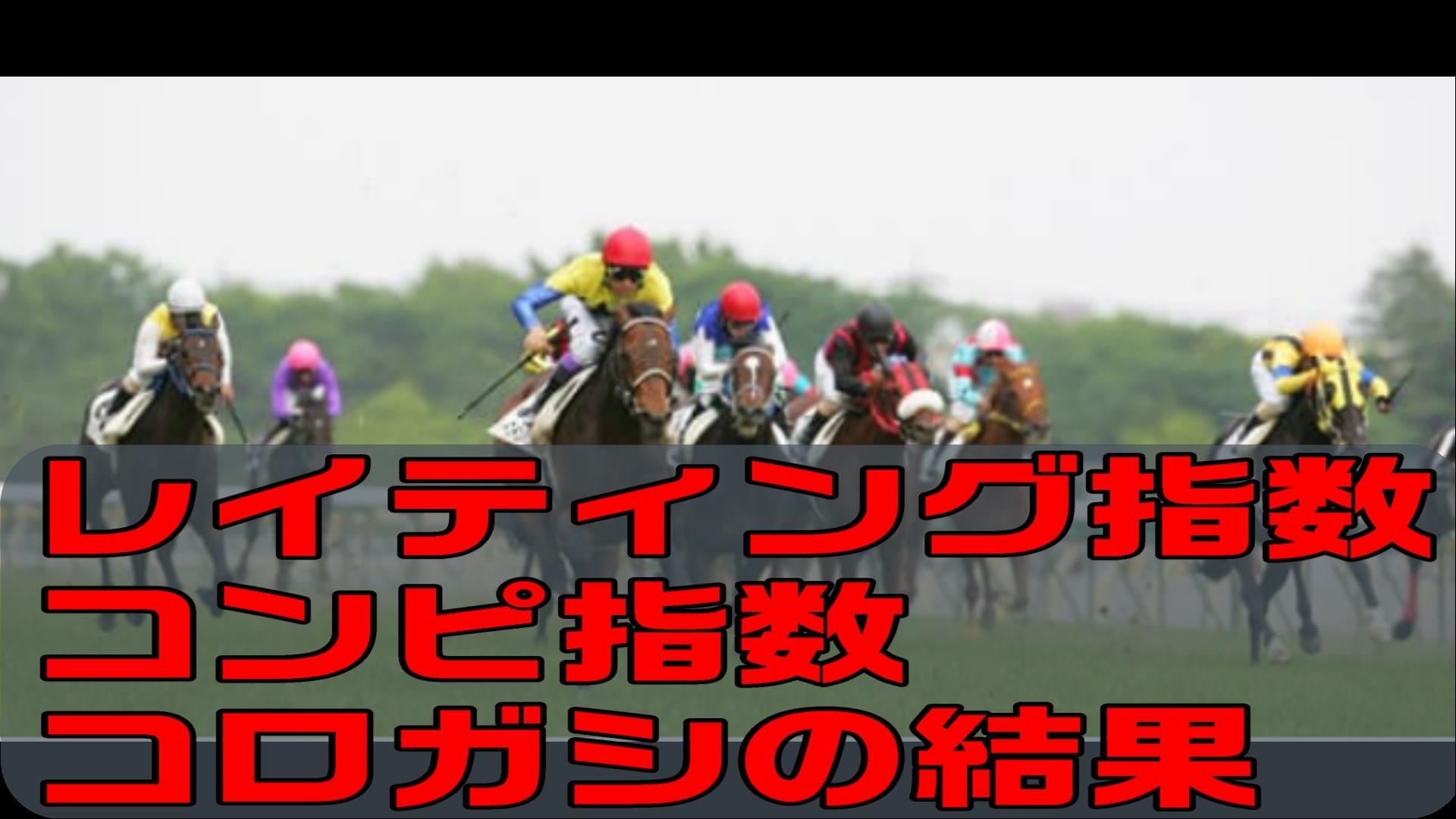 【競馬 コロガシ】コンピ指数 レイティング指数のコロガシの結果