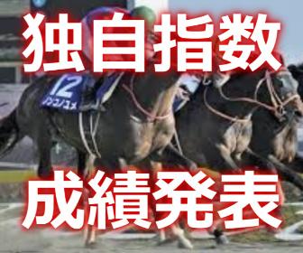 【競馬 予想結果】メルマガNo17~No18の結果