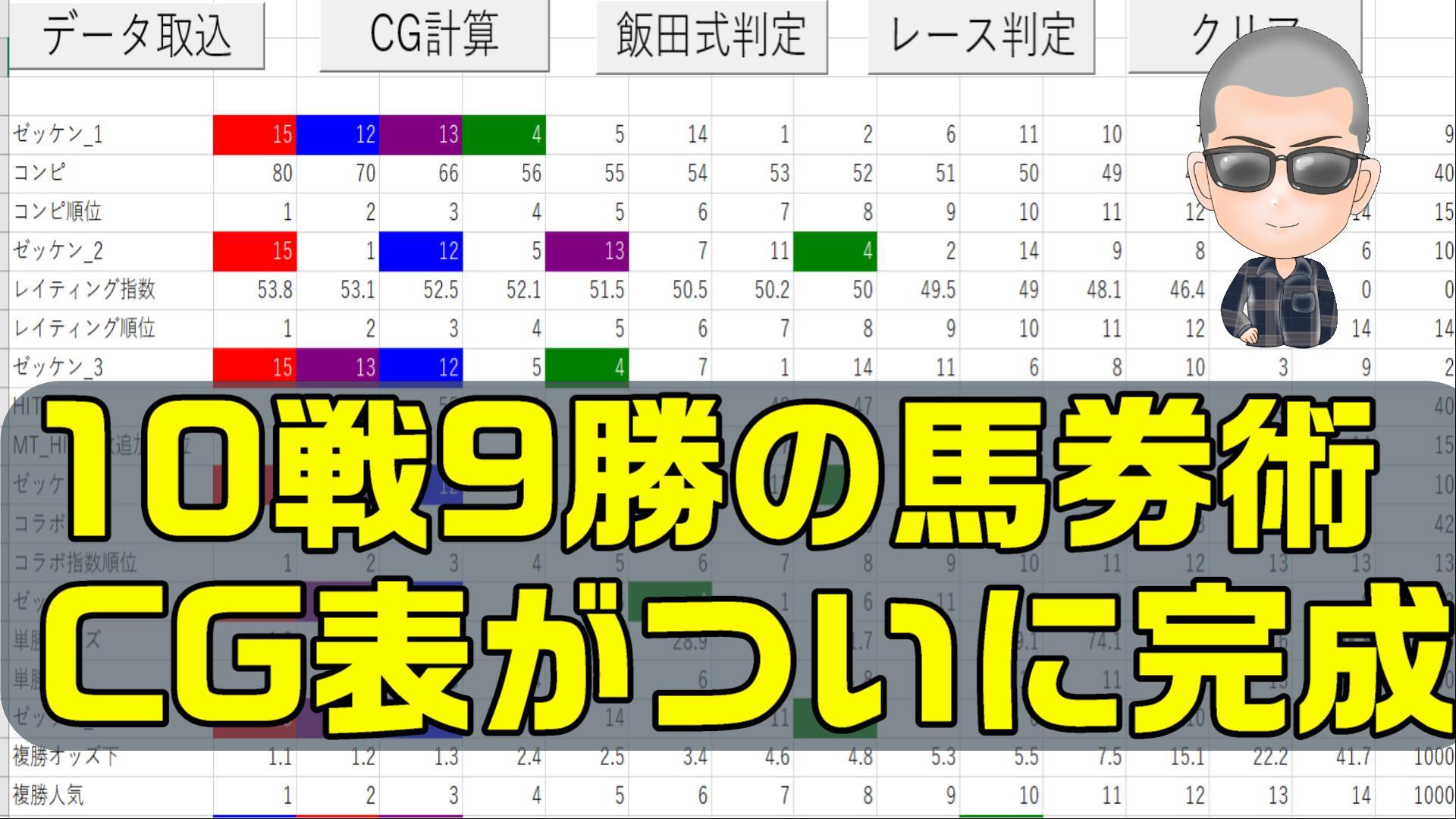 【競馬 データ分析】荒れるレースは、CG表で判定する